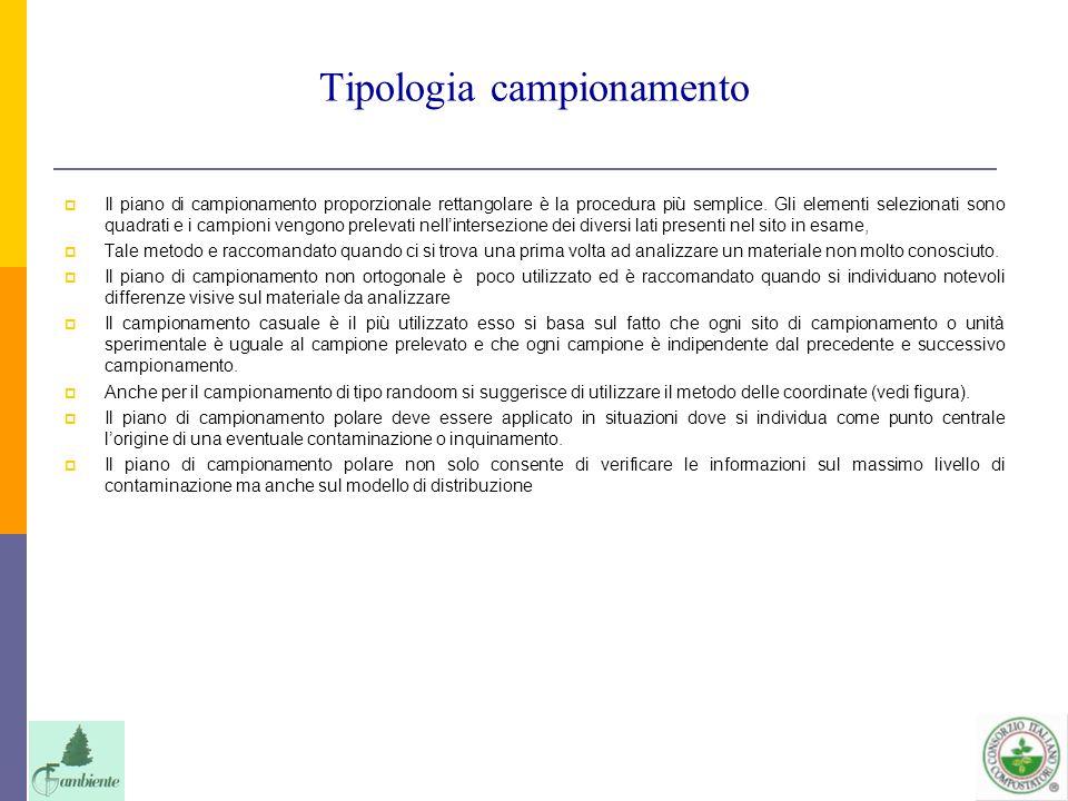 Tipologia campionamento  Il piano di campionamento proporzionale rettangolare è la procedura più semplice. Gli elementi selezionati sono quadrati e i