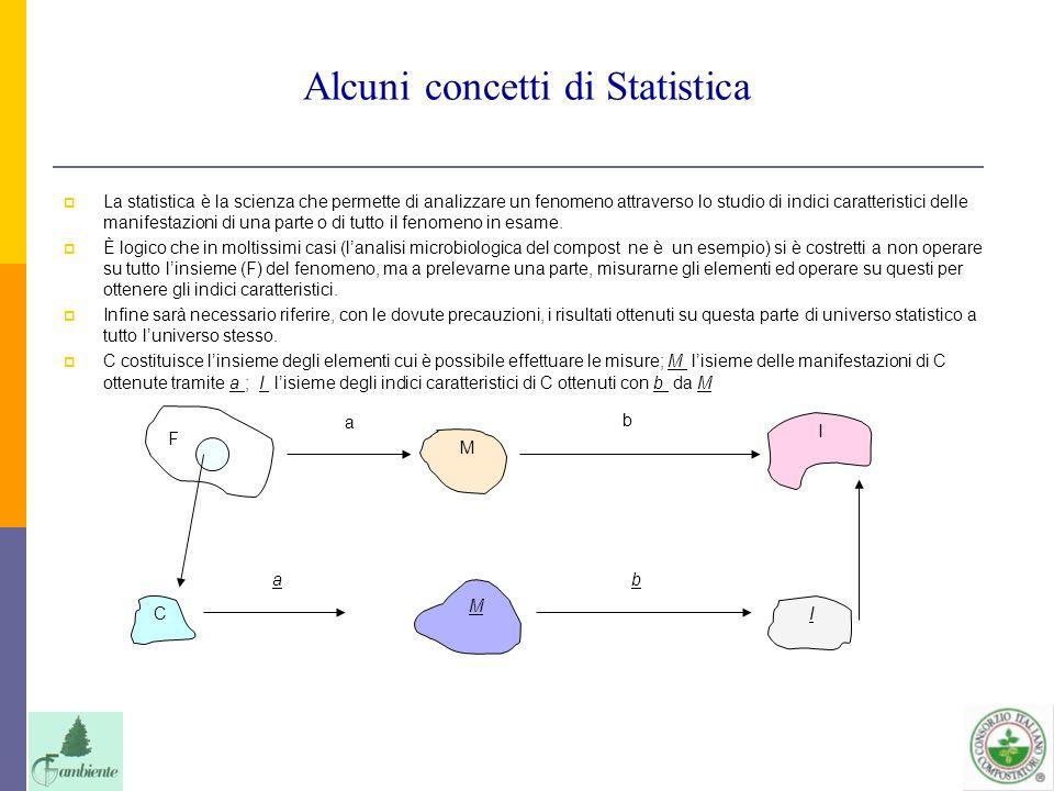 Alcuni concetti di Statistica  La statistica è la scienza che permette di analizzare un fenomeno attraverso lo studio di indici caratteristici delle
