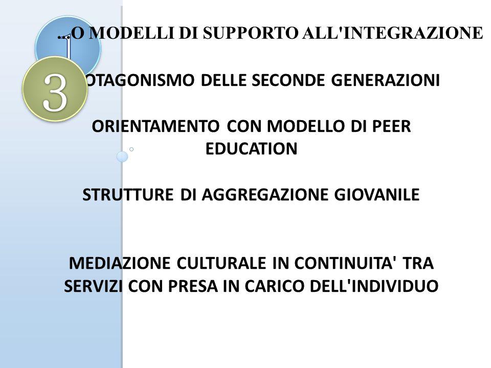 PROTAGONISMO DELLE SECONDE GENERAZIONI ORIENTAMENTO CON MODELLO DI PEER EDUCATION STRUTTURE DI AGGREGAZIONE GIOVANILE MEDIAZIONE CULTURALE IN CONTINUITA TRA SERVIZI CON PRESA IN CARICO DELL INDIVIDUO...O MODELLI DI SUPPORTO ALL INTEGRAZIONE
