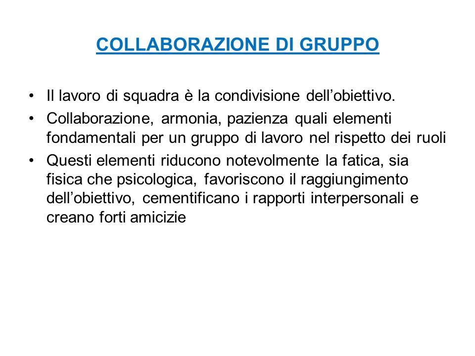 COLLABORAZIONE DI GRUPPO Il lavoro di squadra è la condivisione dell'obiettivo.