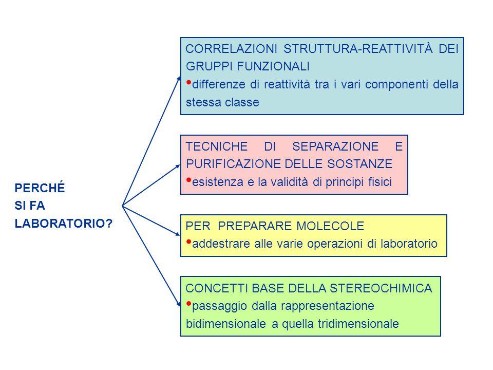 Quindi gli scopi del laboratorio di Chimica Organica sono principalmente tre: Informare lo studente dei metodi di preparazione dei composti più rappresentativi dei più importanti gruppi di composti organici.