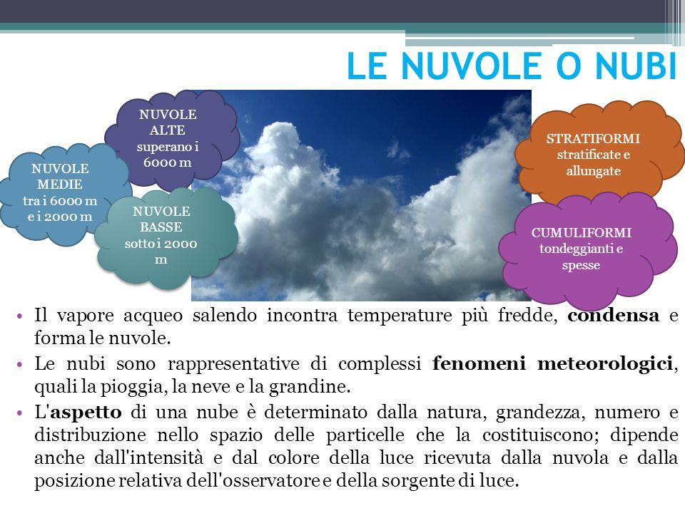 Il vapore acqueo salendo incontra temperature più fredde, condensa e forma le nuvole. Le nubi sono rappresentative di complessi fenomeni meteorologici