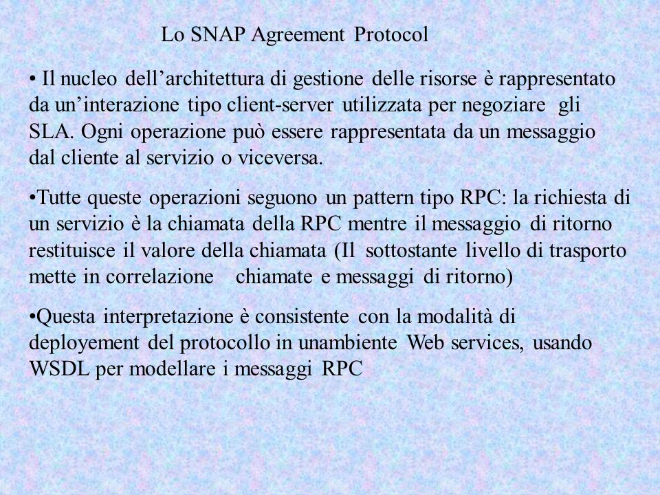 Lo SNAP Agreement Protocol Il nucleo dell'architettura di gestione delle risorse è rappresentato da un'interazione tipo client-server utilizzata per negoziare gli SLA.