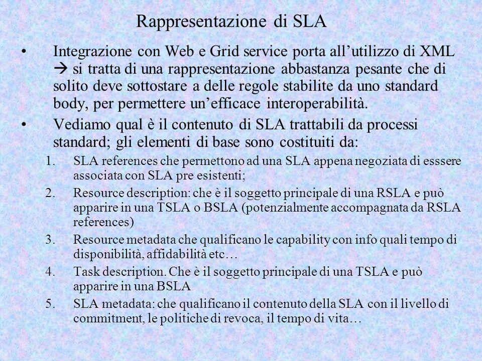Rappresentazione di SLA Integrazione con Web e Grid service porta all'utilizzo di XML  si tratta di una rappresentazione abbastanza pesante che di solito deve sottostare a delle regole stabilite da uno standard body, per permettere un'efficace interoperabilità.