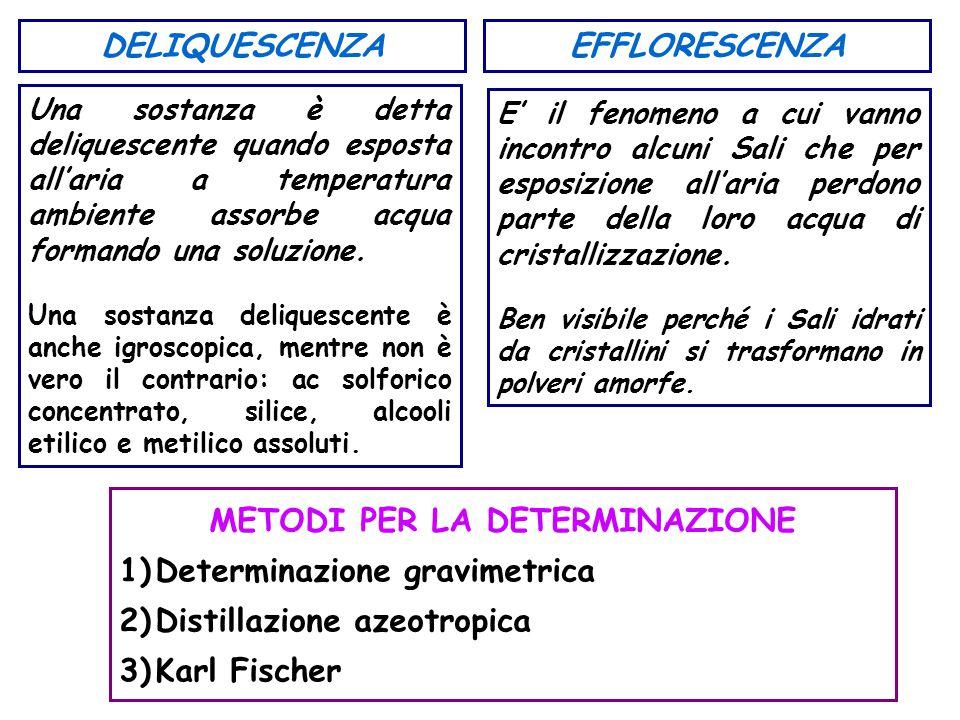 Deteminazione gravimetrica A)Via diretta: perdita di peso all'essiccamento.