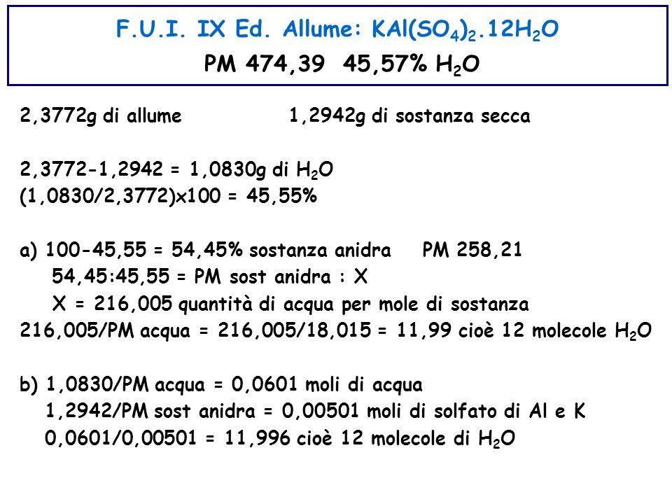 ALCOOL ETILICO ASSOLUTO EtOH/H 2 O (95,6% - 4,4%) p.e.