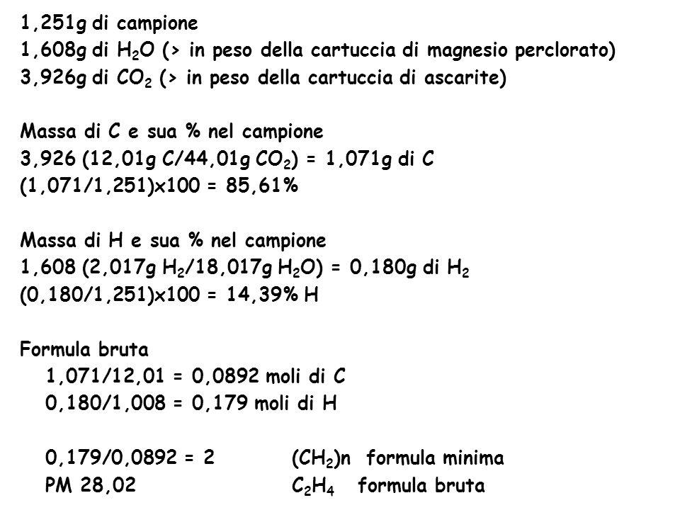 Distillazione azeotropica Spostamento dell'equilibrio di una reazione chimica 1- Esterificazione di Fisher RCOOH + R'OHRCOOR' + H 2 O 2- Sintesi di acetali RCHO + 2R'OHRCH(OR') 2 + H 2 O 3- Formazione di enammine RCH2COCH2R + R'R''NH R-CH=C(-NR'R'')-CH 2 -R + H 2 O Si aggiunge all'ambiente di reazione un solvente che formi un azeotropo con l'acqua (benzene, toluene, etanolo) caratterizzato da un punto di ebollizione inferiore ai reagenti usati.