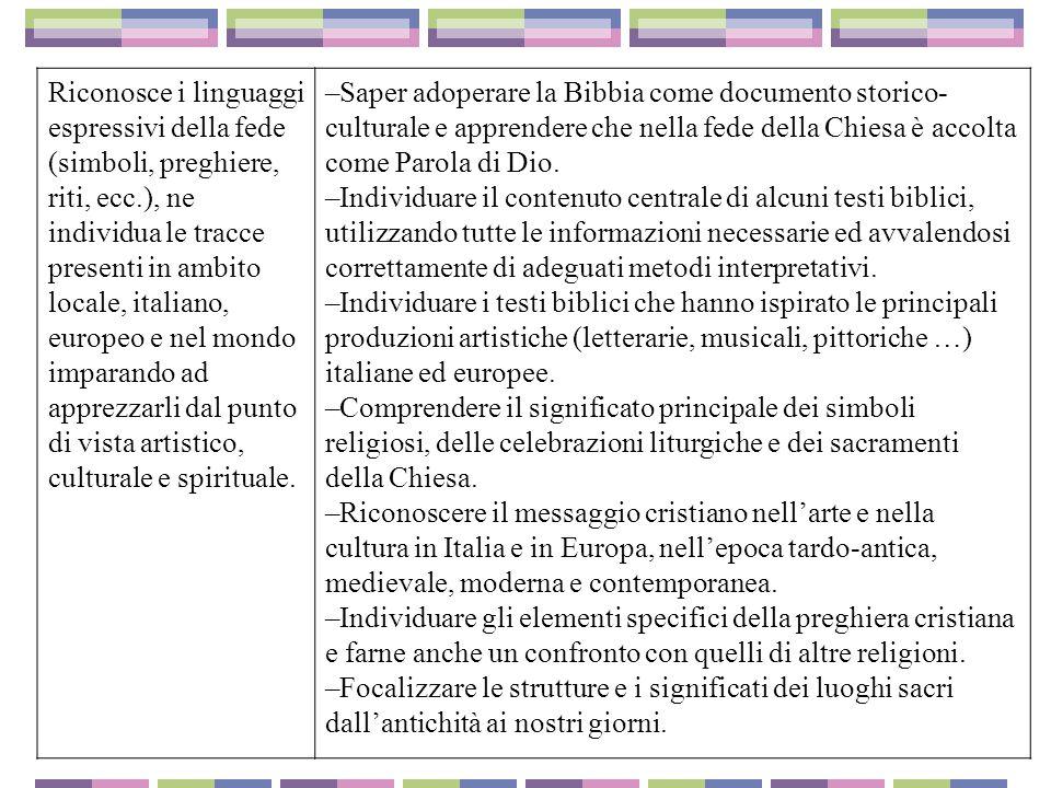 Riconosce i linguaggi espressivi della fede (simboli, preghiere, riti, ecc.), ne individua le tracce presenti in ambito locale, italiano, europeo e ne