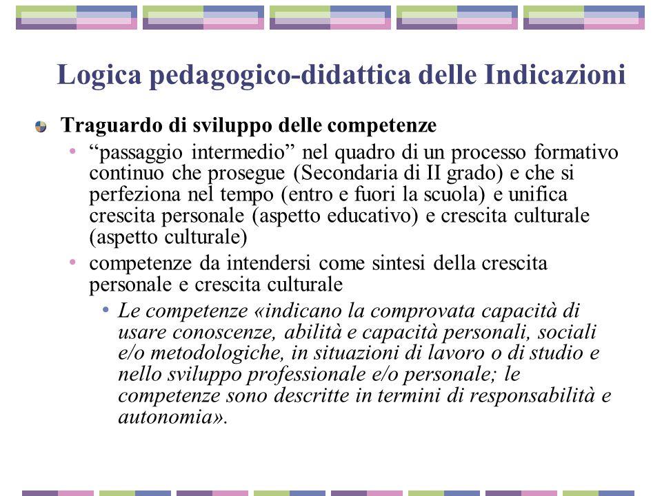 """Logica pedagogico-didattica delle Indicazioni Traguardo di sviluppo delle competenze """"passaggio intermedio"""" nel quadro di un processo formativo contin"""
