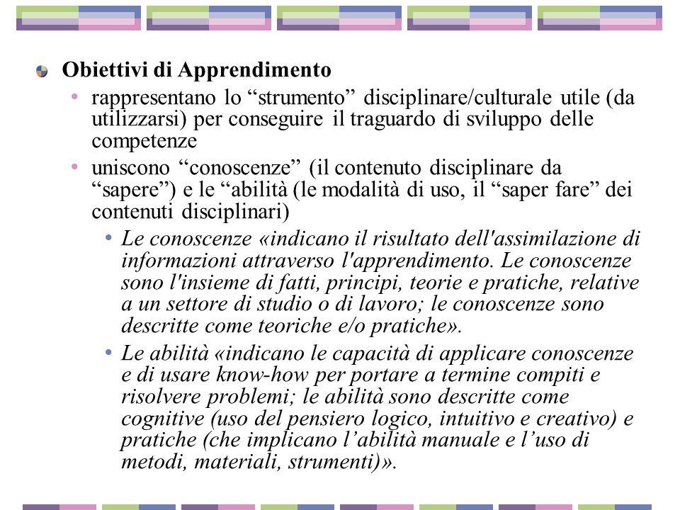 """Obiettivi di Apprendimento rappresentano lo """"strumento"""" disciplinare/culturale utile (da utilizzarsi) per conseguire il traguardo di sviluppo delle co"""