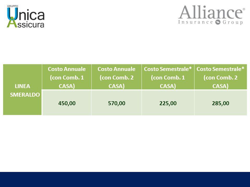 LINEA SMERALDO Costo Annuale (con Comb. 1 CASA) Costo Annuale (con Comb.