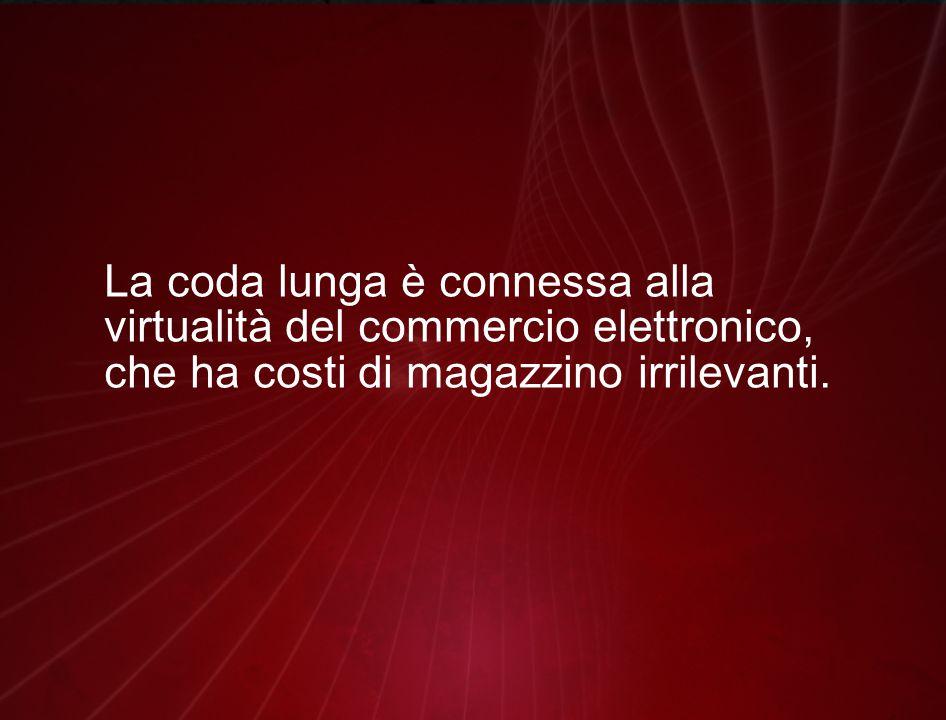 La coda lunga è connessa alla virtualità del commercio elettronico, che ha costi di magazzino irrilevanti.