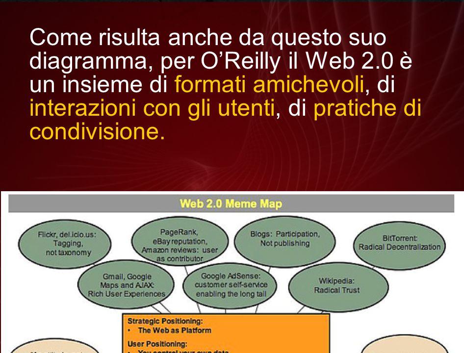 Come risulta anche da questo suo diagramma, per O'Reilly il Web 2.0 è un insieme di formati amichevoli, di interazioni con gli utenti, di pratiche di condivisione.
