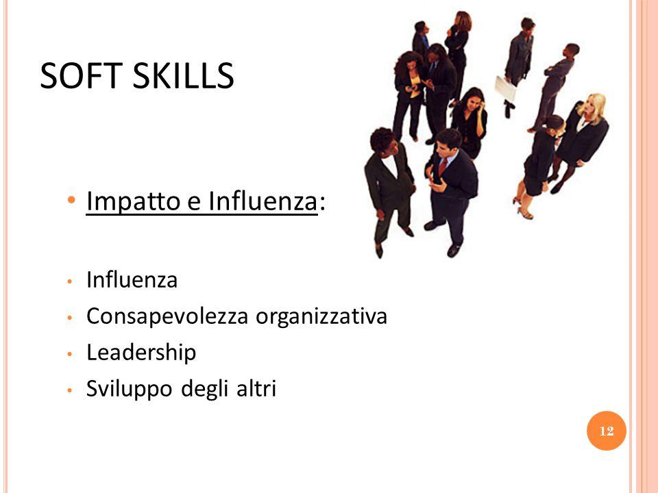 SOFT SKILLS Impatto e Influenza: Influenza Consapevolezza organizzativa Leadership Sviluppo degli altri 12