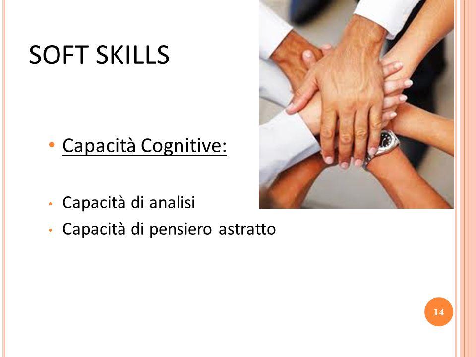 SOFT SKILLS Capacità Cognitive: Capacità di analisi Capacità di pensiero astratto 14