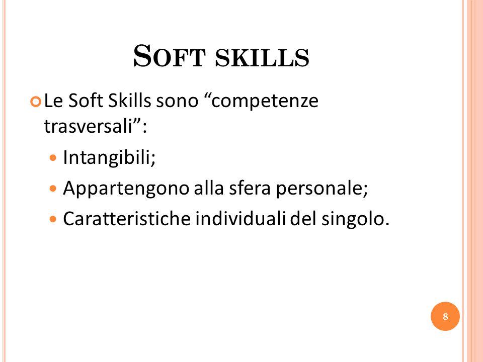 S OFT SKILLS Le Soft Skills sono competenze trasversali : Intangibili; Appartengono alla sfera personale; Caratteristiche individuali del singolo.