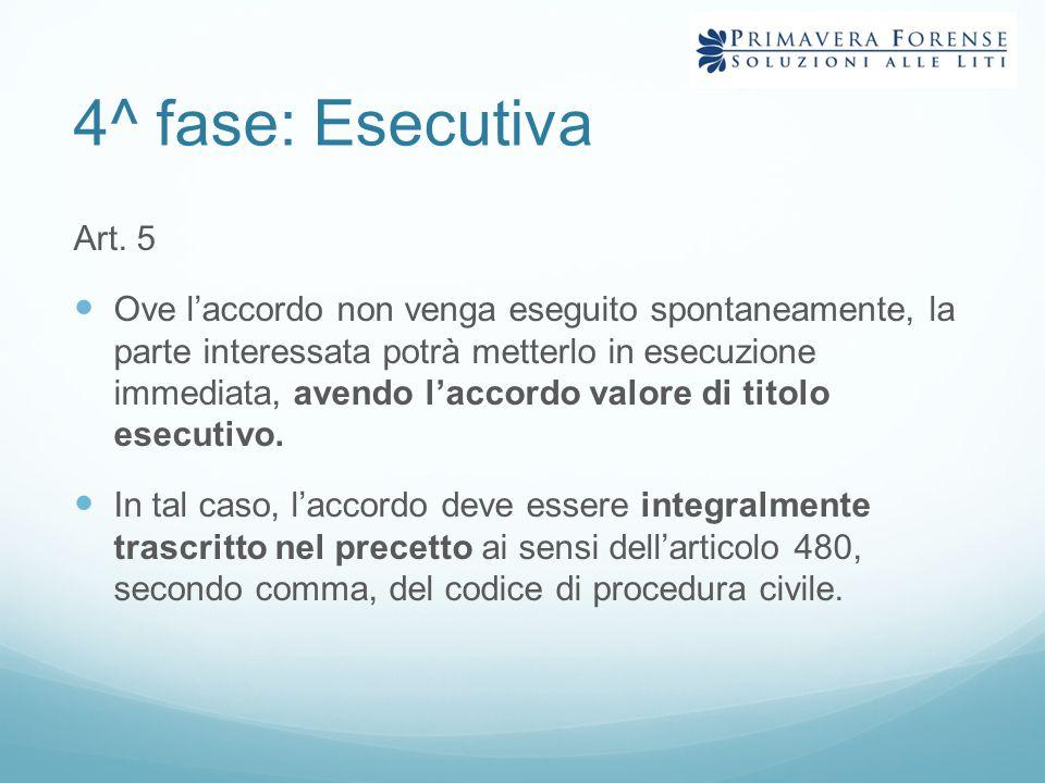 4^ fase: Esecutiva Art. 5 Ove l'accordo non venga eseguito spontaneamente, la parte interessata potrà metterlo in esecuzione immediata, avendo l'accor