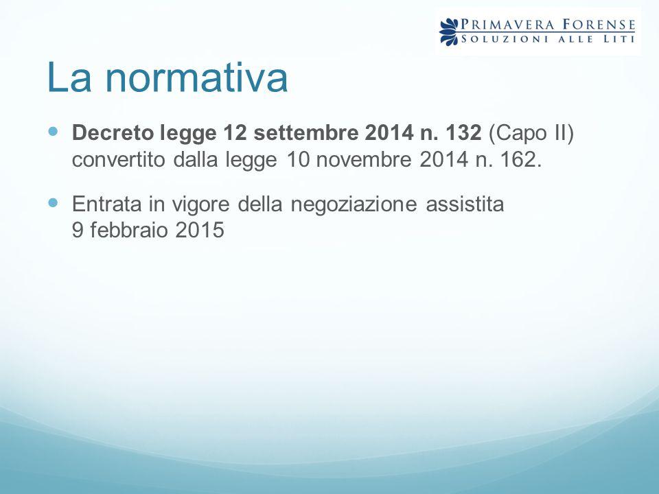 La normativa Decreto legge 12 settembre 2014 n. 132 (Capo II) convertito dalla legge 10 novembre 2014 n. 162. Entrata in vigore della negoziazione ass