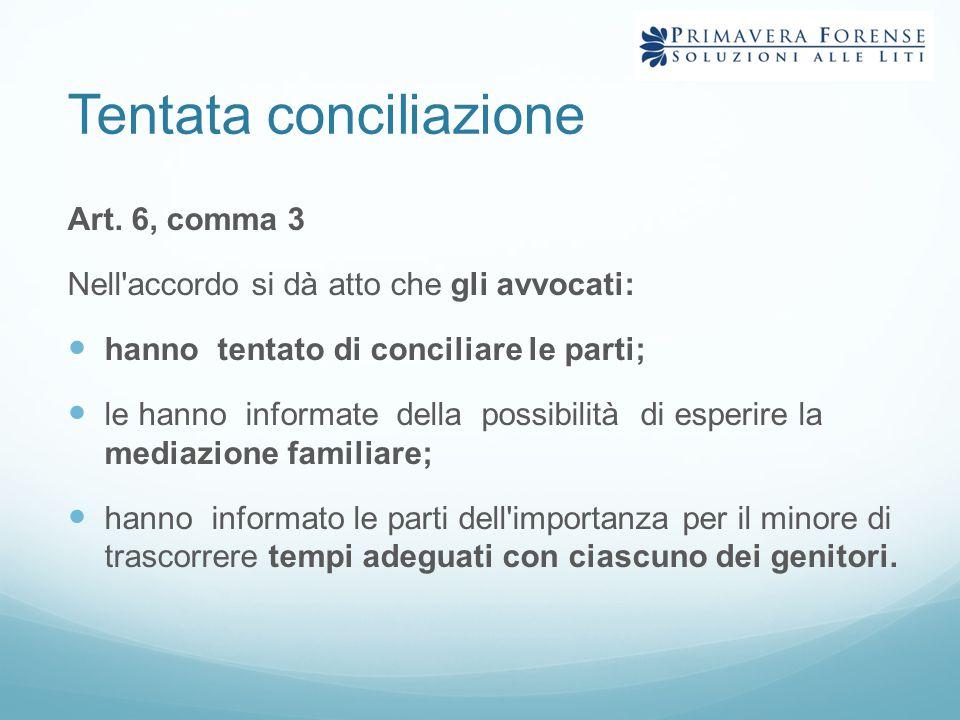 Tentata conciliazione Art. 6, comma 3 Nell'accordo si dà atto che gli avvocati: hanno tentato di conciliare le parti; le hanno informate della possibi