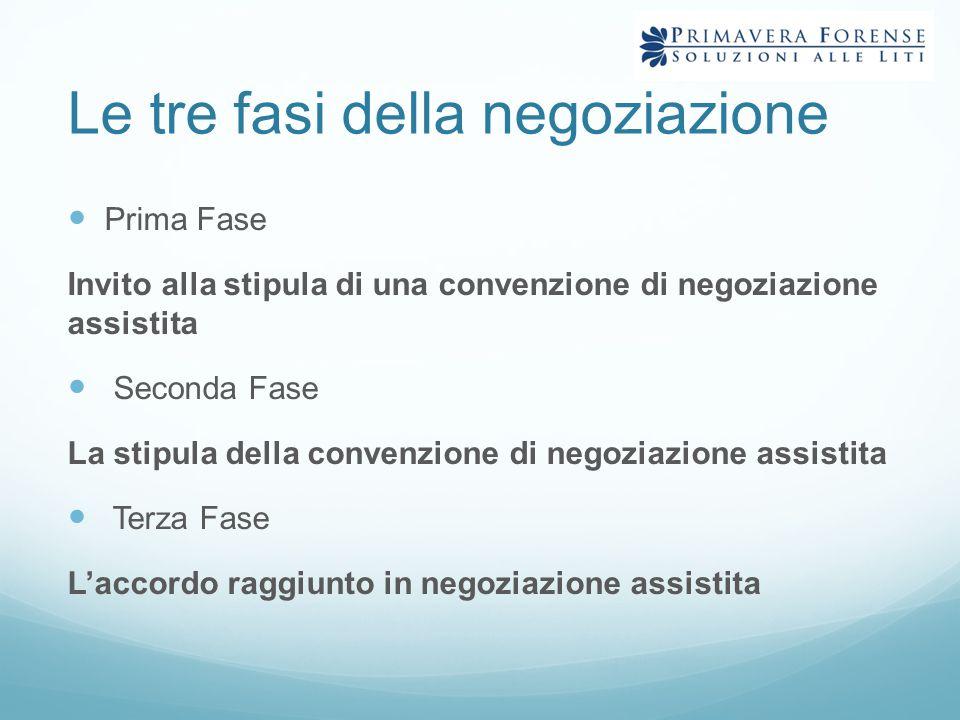 Le tre fasi della negoziazione Prima Fase Invito alla stipula di una convenzione di negoziazione assistita Seconda Fase La stipula della convenzione d