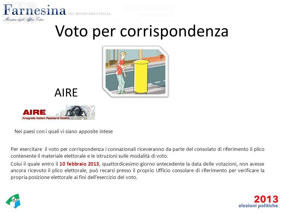 CERTIFICATO ELETTORALE LISTE CANDIDATI SCHEDE ELETTORALI (*) BUSTA BUSTA AFFRANCATA FOGLIO INFORMATIVO * Nel caso in cui l'elettore abbia compiuto il 25° anno di età entro e non oltre il primo giorno utile per l'esercizio del voto in Italia, riceverà due schede elettorali (una per l'elezione dei membri della Camera dei Deputati e una per il Senato della Repubblica) AIRE Per gli elettori iscritti all'AIRE, il plico elettorale contiene: