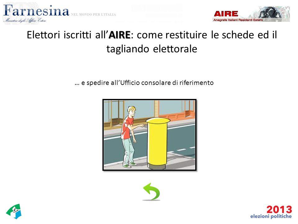 Indicazioni per le operazioni di voto L'elettore esprime il proprio voto tracciando un segno (ad es.