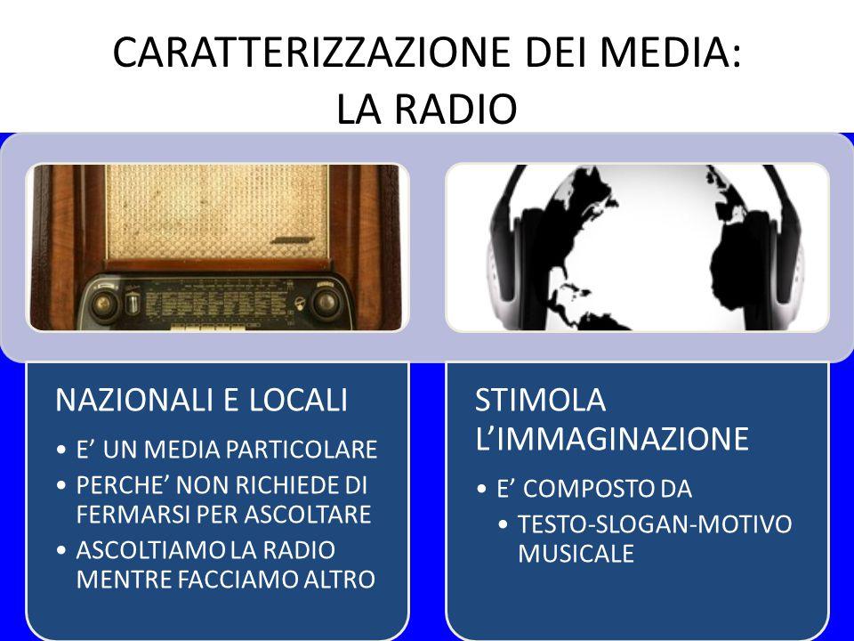 CARATTERIZZAZIONE DEI MEDIA: LA RADIO NAZIONALI E LOCALI E' UN MEDIA PARTICOLARE PERCHE' NON RICHIEDE DI FERMARSI PER ASCOLTARE ASCOLTIAMO LA RADIO MENTRE FACCIAMO ALTRO STIMOLA L'IMMAGINAZIONE E' COMPOSTO DA TESTO-SLOGAN-MOTIVO MUSICALE