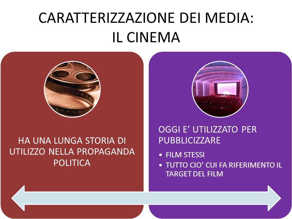 CARATTERIZZAZIONE DEI MEDIA: IL CINEMA HA UNA LUNGA STORIA DI UTILIZZO NELLA PROPAGANDA POLITICA OGGI E' UTILIZZATO PER PUBBLICIZZARE FILM STESSI TUTTO CIO' CUI FA RIFERIMENTO IL TARGET DEL FILM