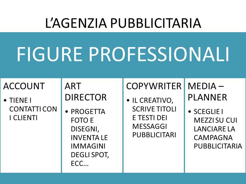 L'AGENZIA PUBBLICITARIA FIGURE PROFESSIONALI ACCOUNT TIENE I CONTATTI CON I CLIENTI ART DIRECTOR PROGETTA FOTO E DISEGNI, INVENTA LE IMMAGINI DEGLI SPOT, ECC… COPYWRITER IL CREATIVO, SCRIVE TITOLI E TESTI DEI MESSAGGI PUBBLICITARI MEDIA – PLANNER SCEGLIE I MEZZI SU CUI LANCIARE LA CAMPAGNA PUBBLICITARIA