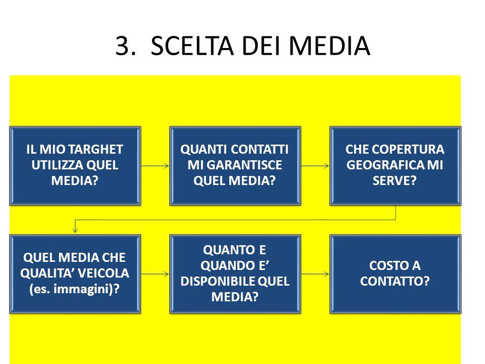 3.SCELTA DEI MEDIA IL MIO TARGHET UTILIZZA QUEL MEDIA.