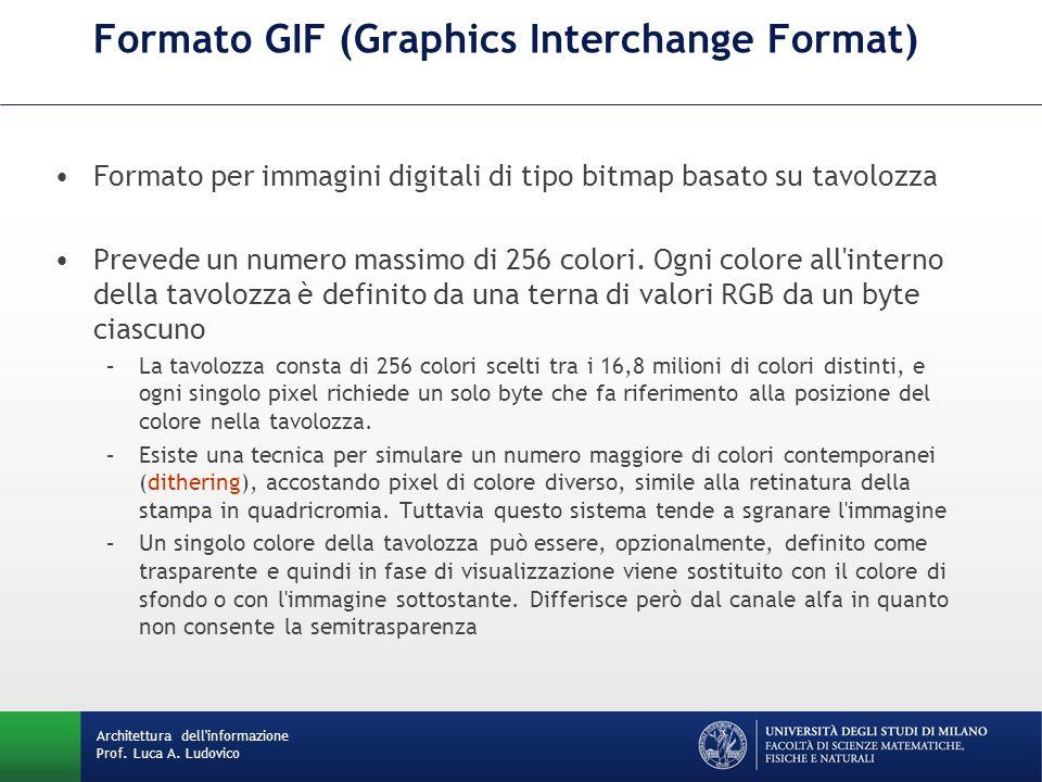 Formato per immagini digitali di tipo bitmap basato su tavolozza Prevede un numero massimo di 256 colori. Ogni colore all'interno della tavolozza è de