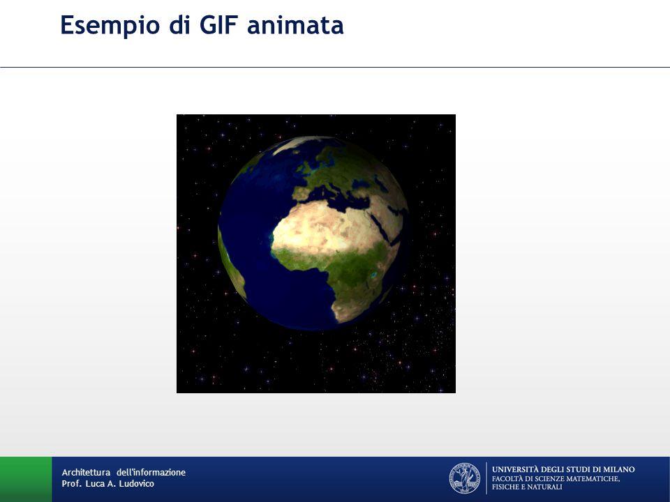 Esempio di GIF animata Architettura dell'informazione Prof. Luca A. Ludovico