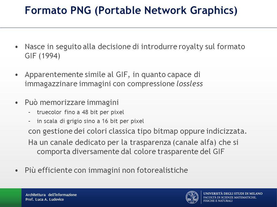 Nasce in seguito alla decisione di introdurre royalty sul formato GIF (1994) Apparentemente simile al GIF, in quanto capace di immagazzinare immagini