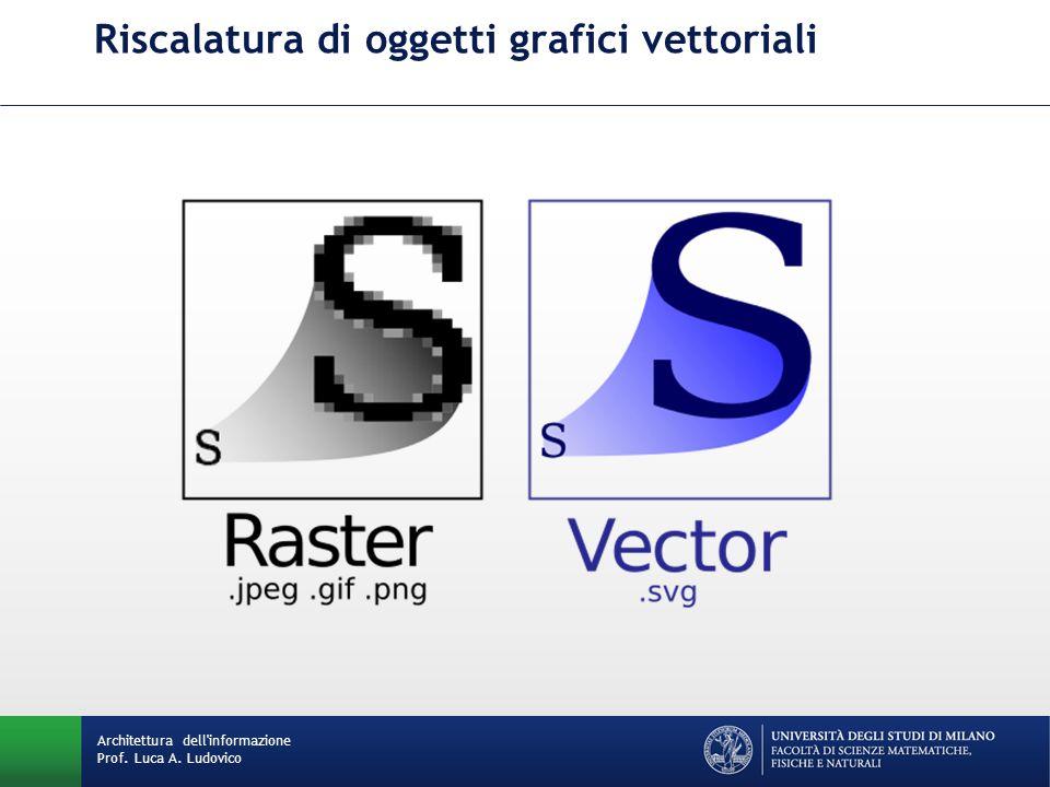 Riscalatura di oggetti grafici vettoriali Architettura dell'informazione Prof. Luca A. Ludovico