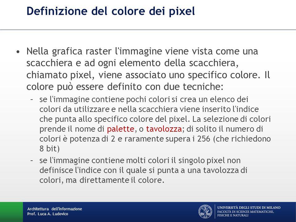 Nella grafica raster l'immagine viene vista come una scacchiera e ad ogni elemento della scacchiera, chiamato pixel, viene associato uno specifico col