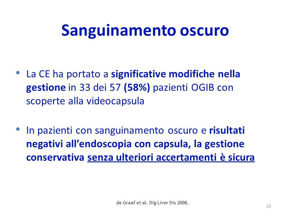 Sanguinamento oscuro Poiché la CE ha un NPV elevato (82.6 - Pennazio et al 2004) per lesioni del tenue significative, essa evita indagini invasive del tenue non necessarie, da cui possono scaturire complicanze e ritardi nel trattamento 30 Hindryckx et al.