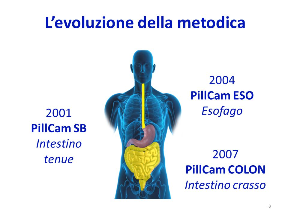 L'evoluzione della metodica 8 2001 PillCam SB Intestino tenue 2004 PillCam ESO Esofago 2007 PillCam COLON Intestino crasso
