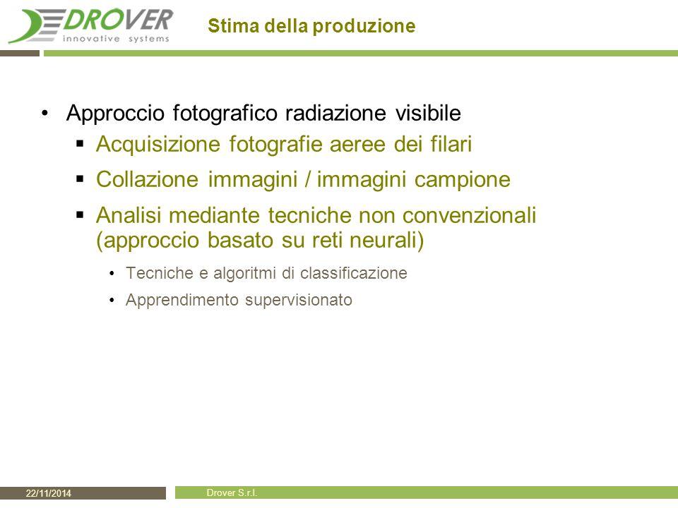 22/11/2014 Drover S.r.l. Stima della produzione Approccio fotografico radiazione visibile  Acquisizione fotografie aeree dei filari  Collazione imma
