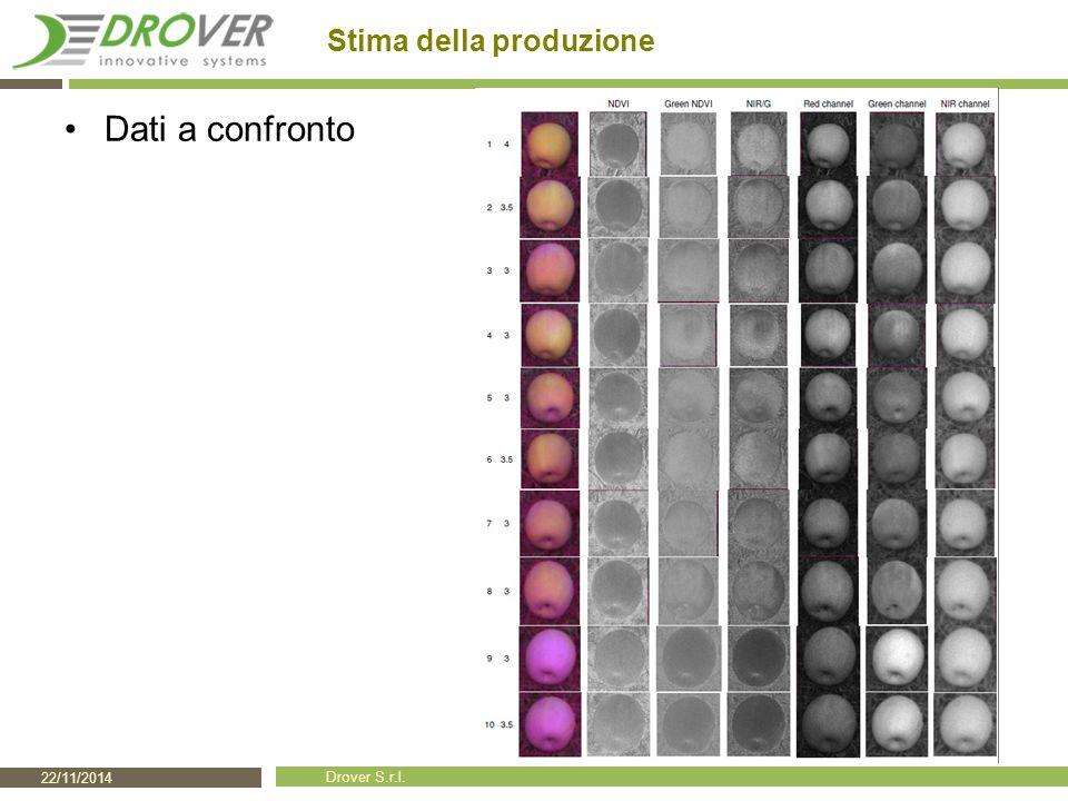 22/11/2014 Drover S.r.l. Stima della produzione Dati a confronto