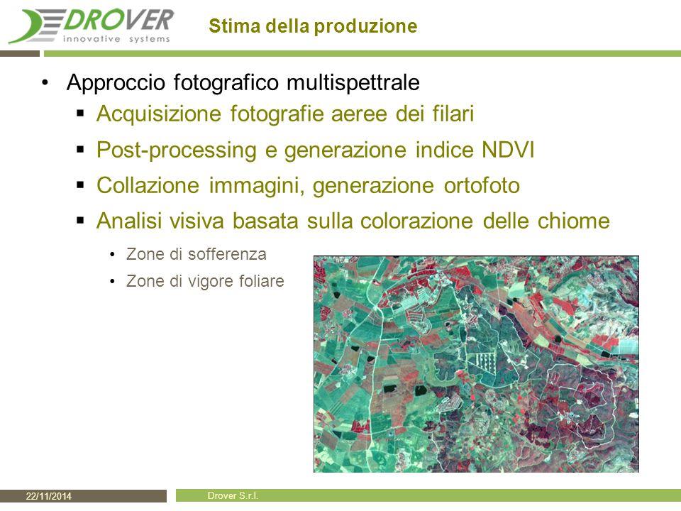 22/11/2014 Drover S.r.l. Stima della produzione Approccio fotografico multispettrale  Acquisizione fotografie aeree dei filari  Post-processing e ge