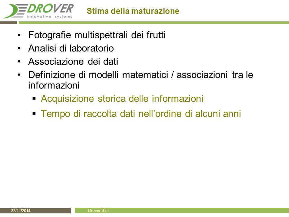22/11/2014 Drover S.r.l. Stima della maturazione Fotografie multispettrali dei frutti Analisi di laboratorio Associazione dei dati Definizione di mode