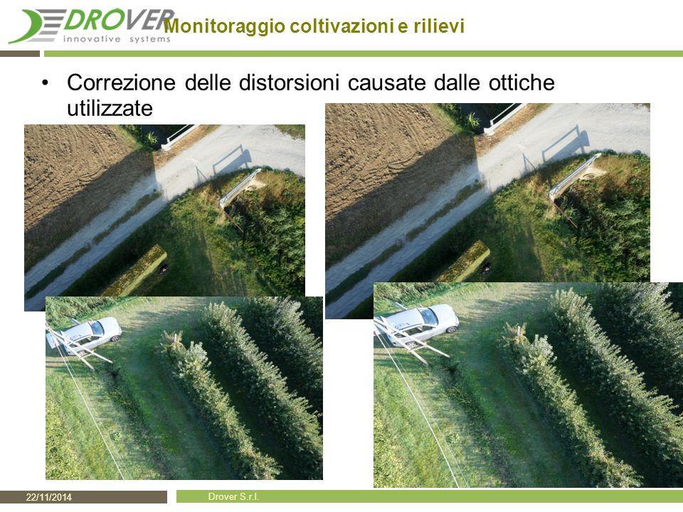 22/11/2014 Drover S.r.l. Monitoraggio coltivazioni e rilievi Correzione delle distorsioni causate dalle ottiche utilizzate