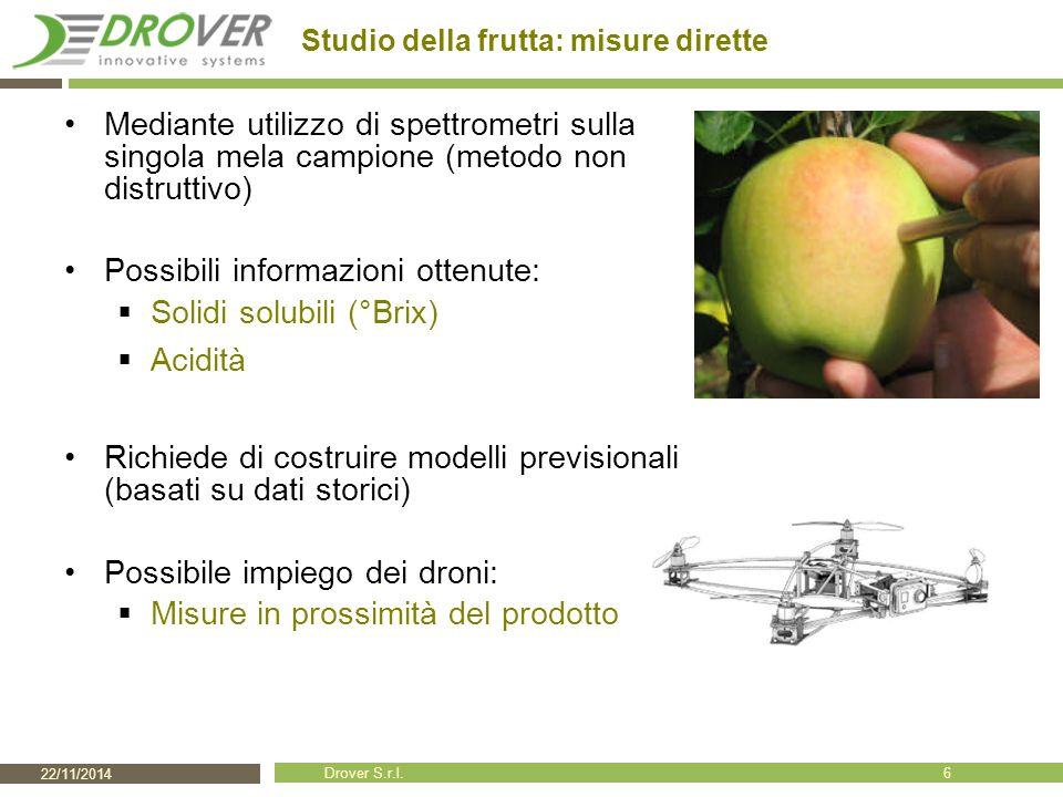 22/11/2014 Drover S.r.l. Studio della frutta: misure dirette Mediante utilizzo di spettrometri sulla singola mela campione (metodo non distruttivo) Po