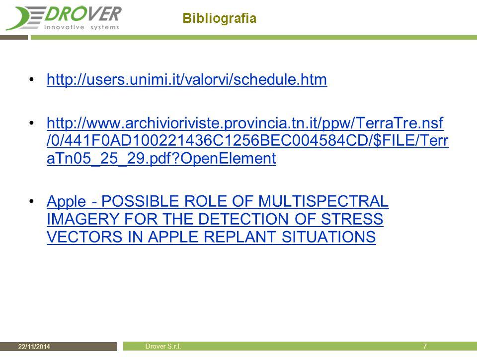 22/11/2014 Drover S.r.l. Bibliografia http://users.unimi.it/valorvi/schedule.htm http://www.archivioriviste.provincia.tn.it/ppw/TerraTre.nsf /0/441F0A