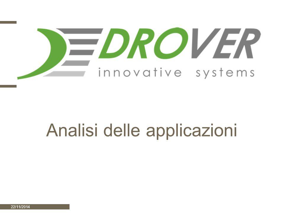 22/11/2014Drover S.r.l. Analisi delle applicazioni