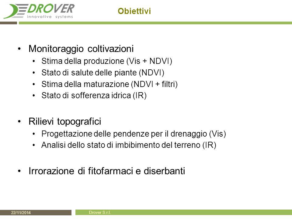 22/11/2014 Drover S.r.l. Obiettivi Monitoraggio coltivazioni Stima della produzione (Vis + NDVI) Stato di salute delle piante (NDVI) Stima della matur