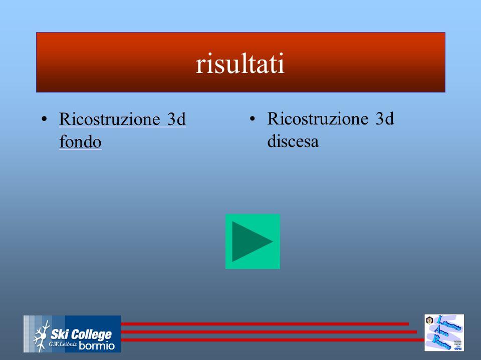 bormio risultati Ricostruzione 3d fondoRicostruzione 3d fondo Ricostruzione 3d discesa Ricostruzione 3d fondo