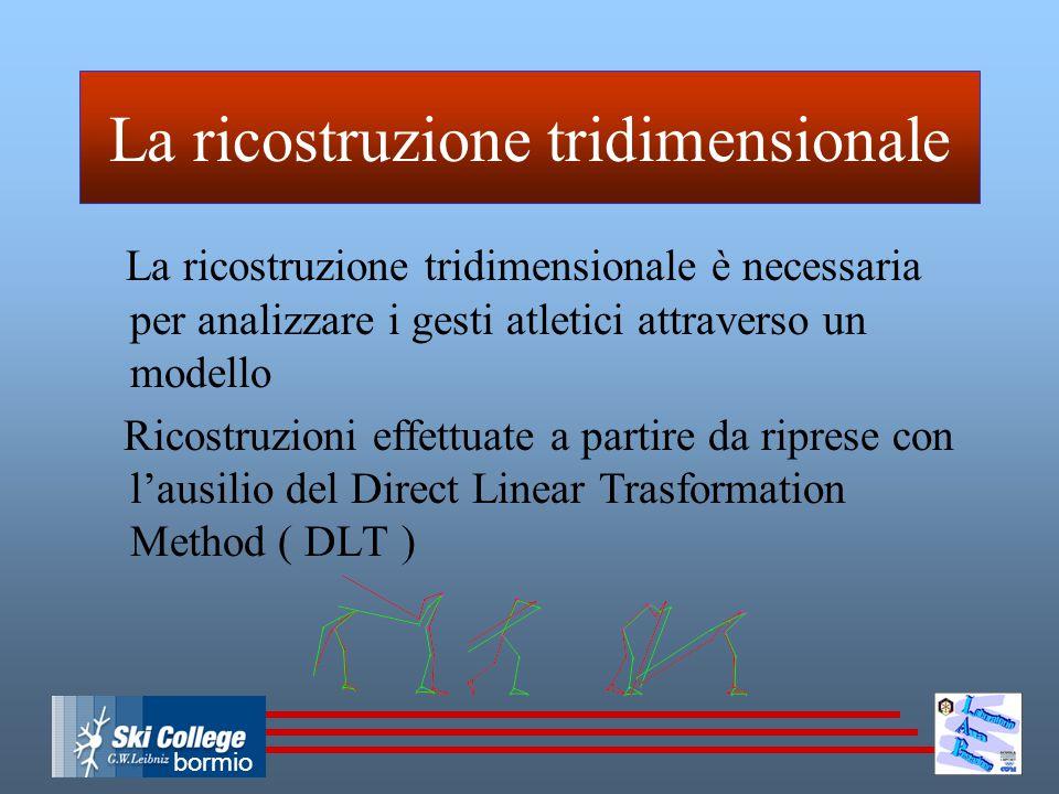 bormio La ricostruzione tridimensionale La ricostruzione tridimensionale è necessaria per analizzare i gesti atletici attraverso un modello Ricostruzioni effettuate a partire da riprese con l'ausilio del Direct Linear Trasformation Method ( DLT )