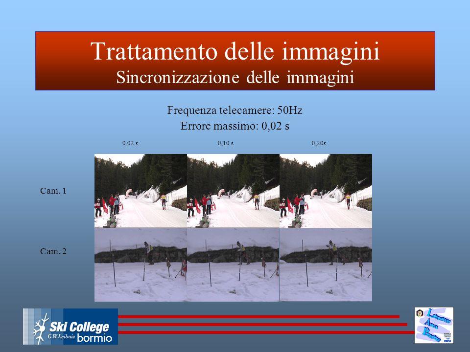 bormio Trattamento delle immagini Sincronizzazione delle immagini Frequenza telecamere: 50Hz Errore massimo: 0,02 s 0,02 s 0,10 s 0,20s Cam.