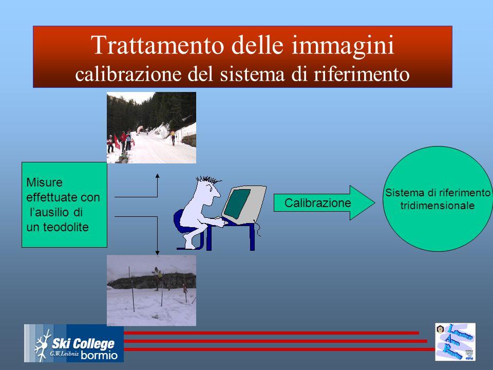 bormio Trattamento delle immagini calibrazione del sistema di riferimento Misure effettuate con l'ausilio di un teodolite Calibrazione Sistema di riferimento tridimensionale